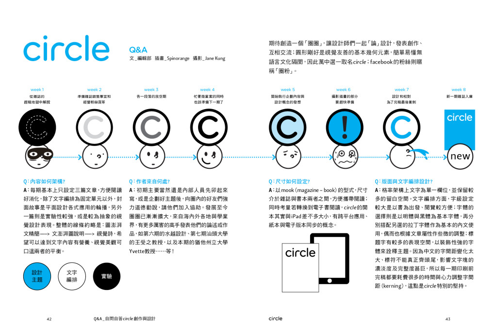 circle10-6_spread