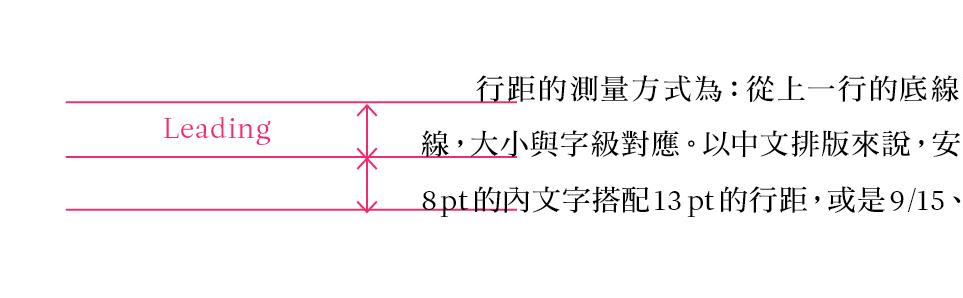 circle-點線面-中-1