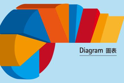 如何創作與眾不同的圖表(4-1)──數據可視化