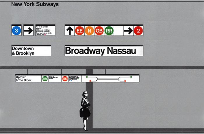 New-York-Subway-Signage