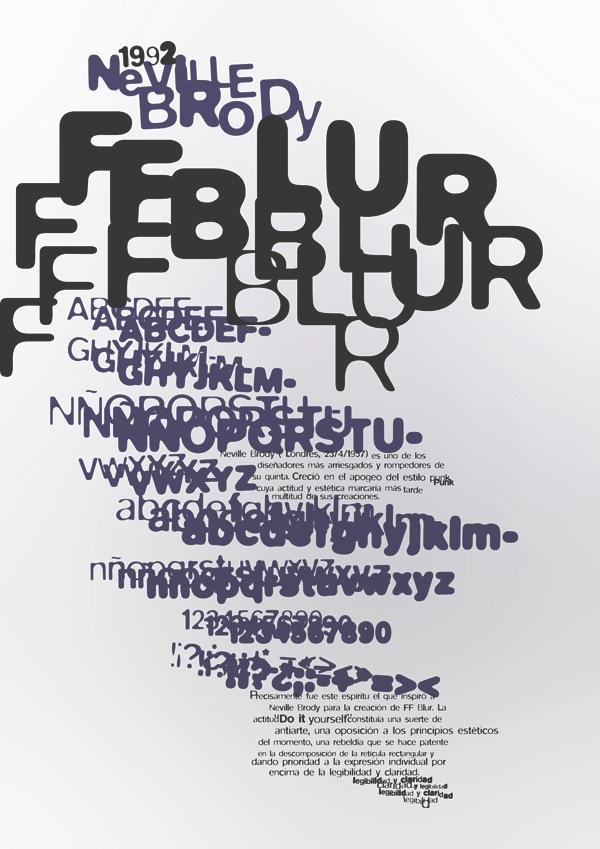 NevilleBrody--FFBlur-1992-Poster-by-DarioDezfuliRello-2013