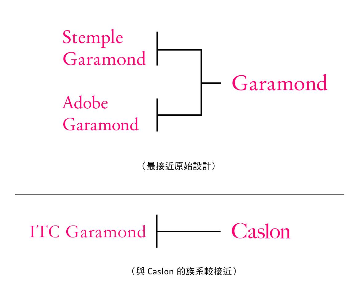 circle_garamond-2